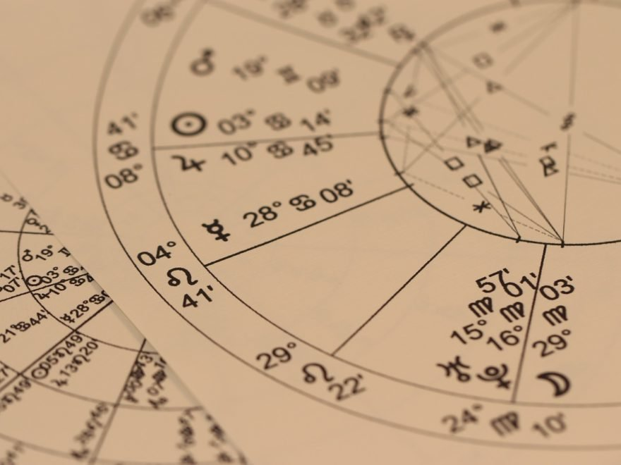 How to find out about your personality according to your zodiac sign